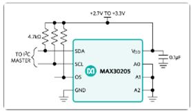MAX30205 体温传感器 - Maxim 美信_副本.jpg